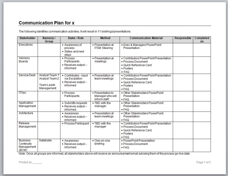 Communication Plan Page 1