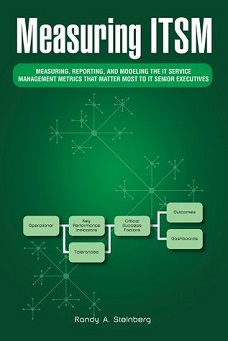 Measuring ITIL: Measuring, Reporting and Modeling - the IT Service Management Metrics That Matter Most to IT Senior Executives (2006) by Randy A. Steinberg